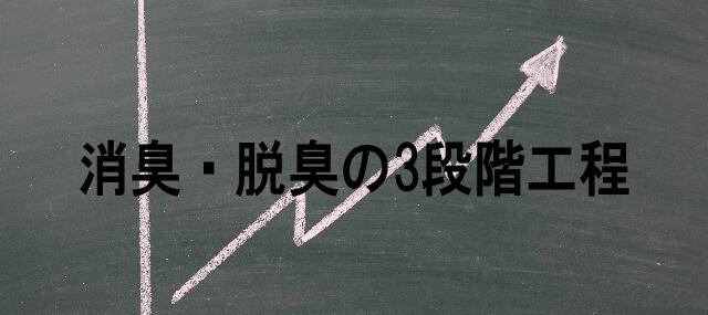 黒板に書かれた右肩上がりの矢印